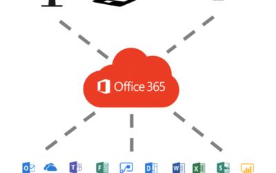 Zavedli jsme Office365 ve společnost B-land, s.r.o.